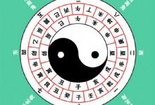 Feng Shui Facts