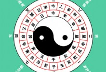 Chinese Feng Shui