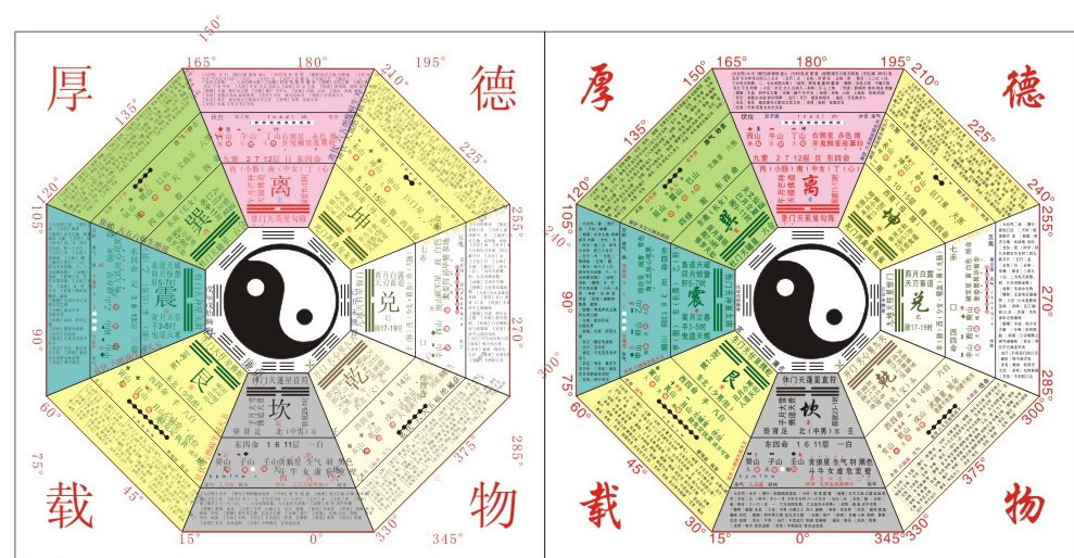 Benefits of Feng Shui