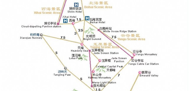 Sketch map of distance of Huangshan