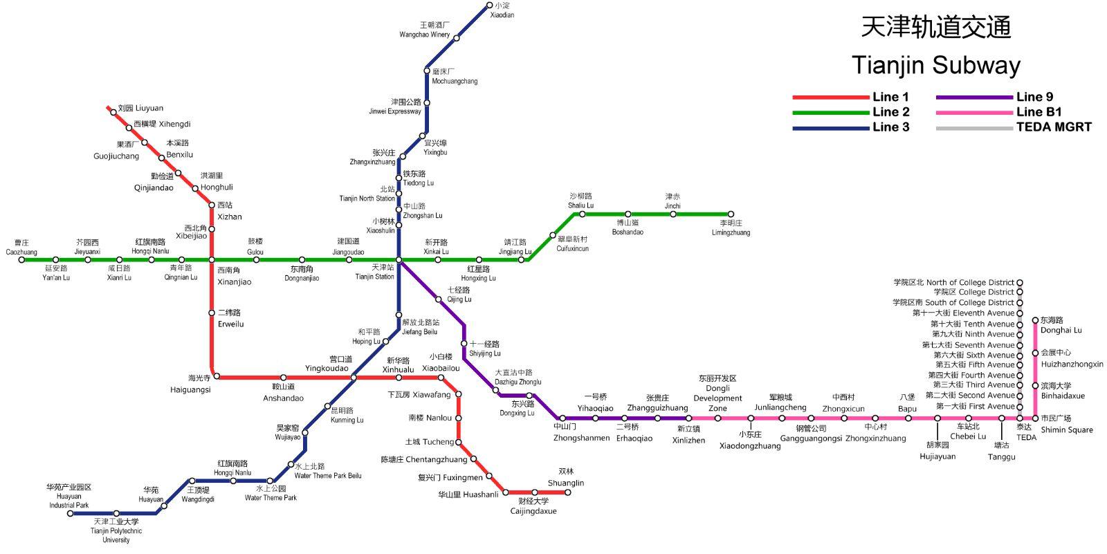 Tianjin Subway Map