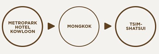 METROPARK HOTEL KOWLOON TO MONGKOK TO TSIMSHATSUI