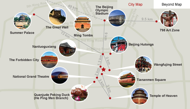5 Must visit Beijing attractions when travel to china