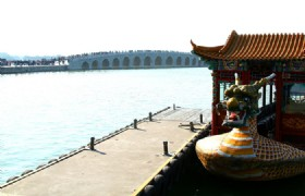 Beijing & Tianjin 7 Days Muslim Tour via Air Asia