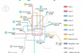 Beijing Subway 5 Days Tour