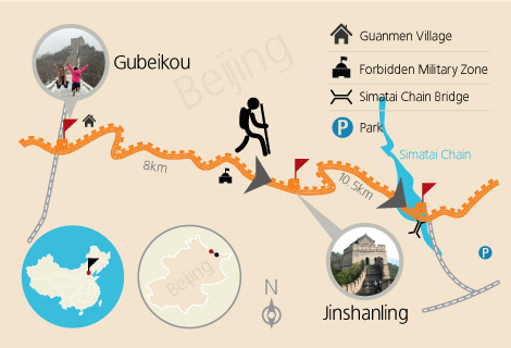 Gubeikou to Jinshanling Hiking 1 Day Tour