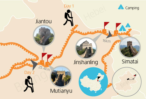 Jinshanling Simaitai Jiankou Mutianyu 2 Days Hiking and Camping Tour