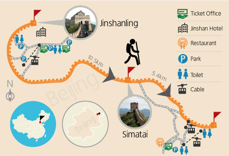 Jinshanling to Simatai West Hiking 1 Day Tour