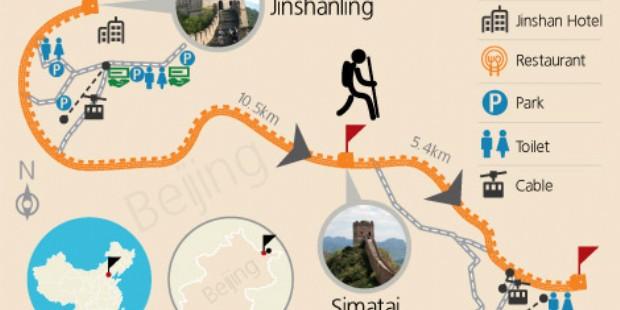 Jinshanling to Simatai West Hiking 1 Day Tour