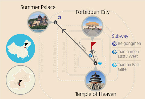 Beijing Imperial Culture In-Depth One Day Tour