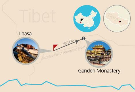 5-day Lhasa Ganden Monastery Tour (Mini Group)