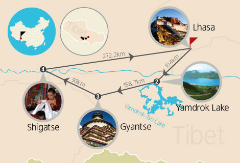 Tibet & Everest Base Camp 8 Days Tour
