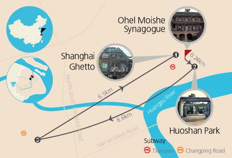 Shanghai Jewish Heritage 1 Day Tour