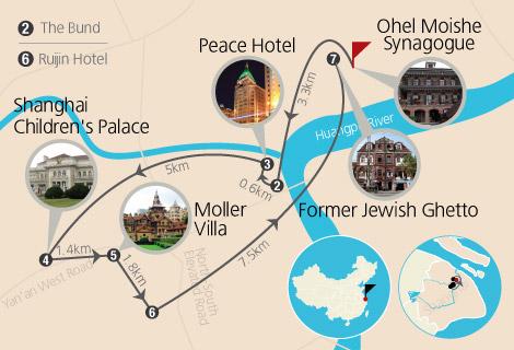 Shanghai Jewish Culture 1 Day Tour