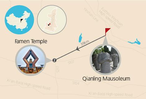 Xian One Day Tour of Famen Temple and Qianling Mausoleum