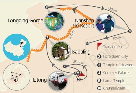 Beijing Ski 7 Days Tour